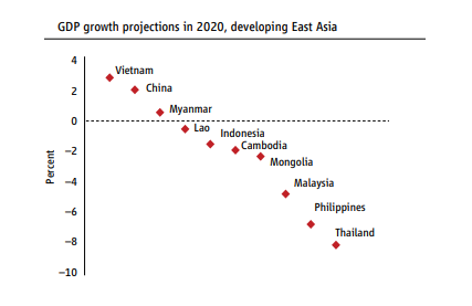EjDL28BVgAAI9y2  economy 2020.png