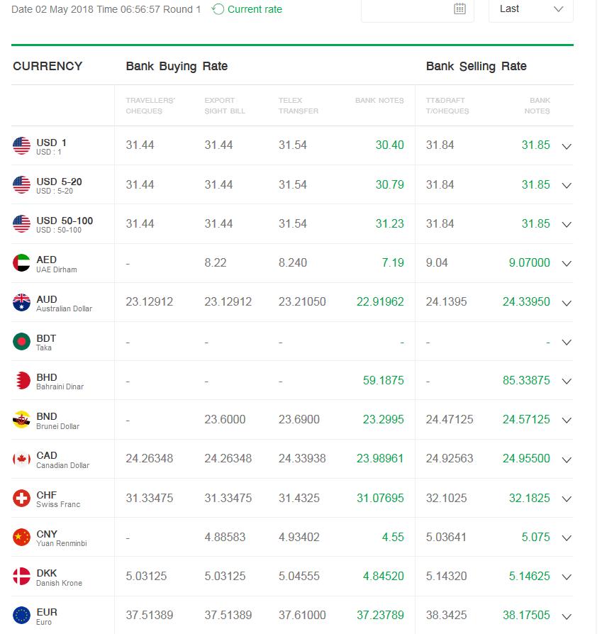 ScreenShot 058 Foreign Exchange Rate - KASIKORNBANK - Mozilla Firefox.png