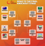 Saudi Arabien - Thailand.png